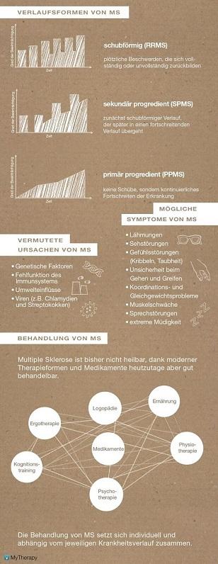 MyTherapy-frauenpowertrotzms